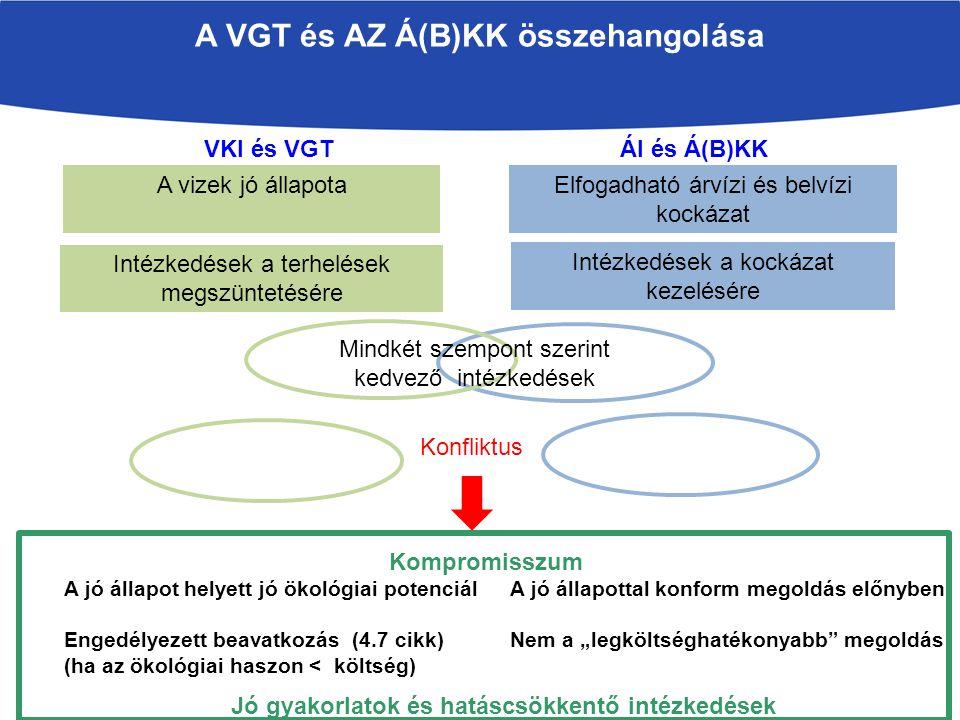 A VGT és az Á(B)KK összehangolása