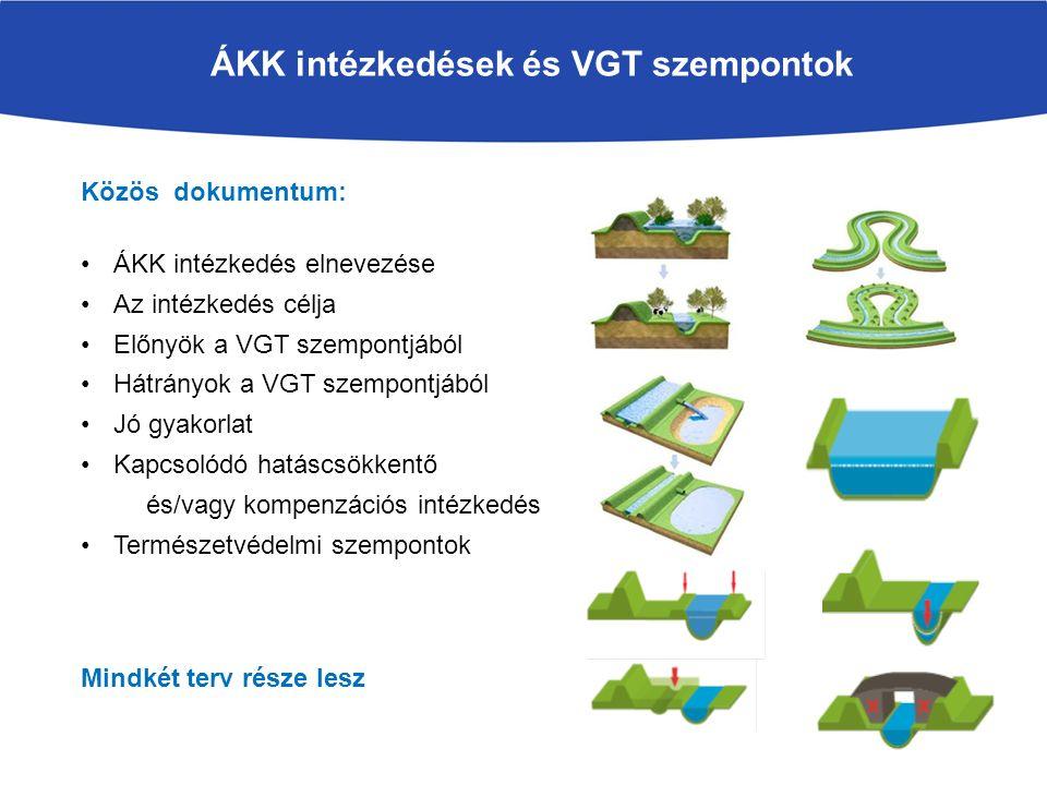 ÁKK intézkedések és VGT szempontok
