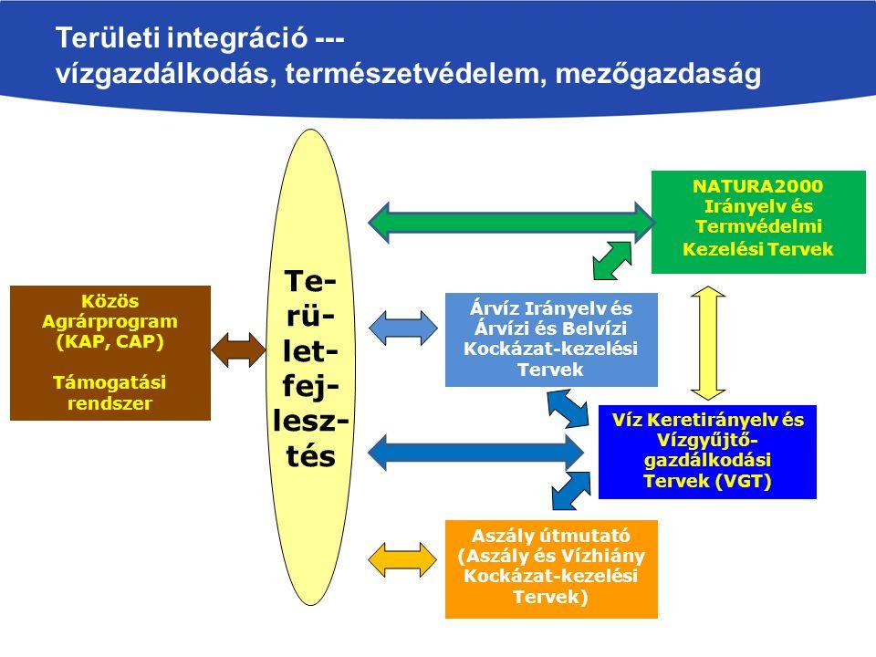 Területi integráció --- vízgazdálkodás, természetvédelem, mezőgazdaság