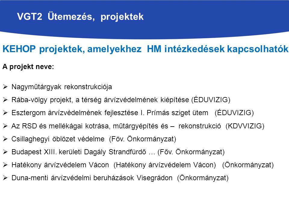 VGT2 Ütemezés, projektek