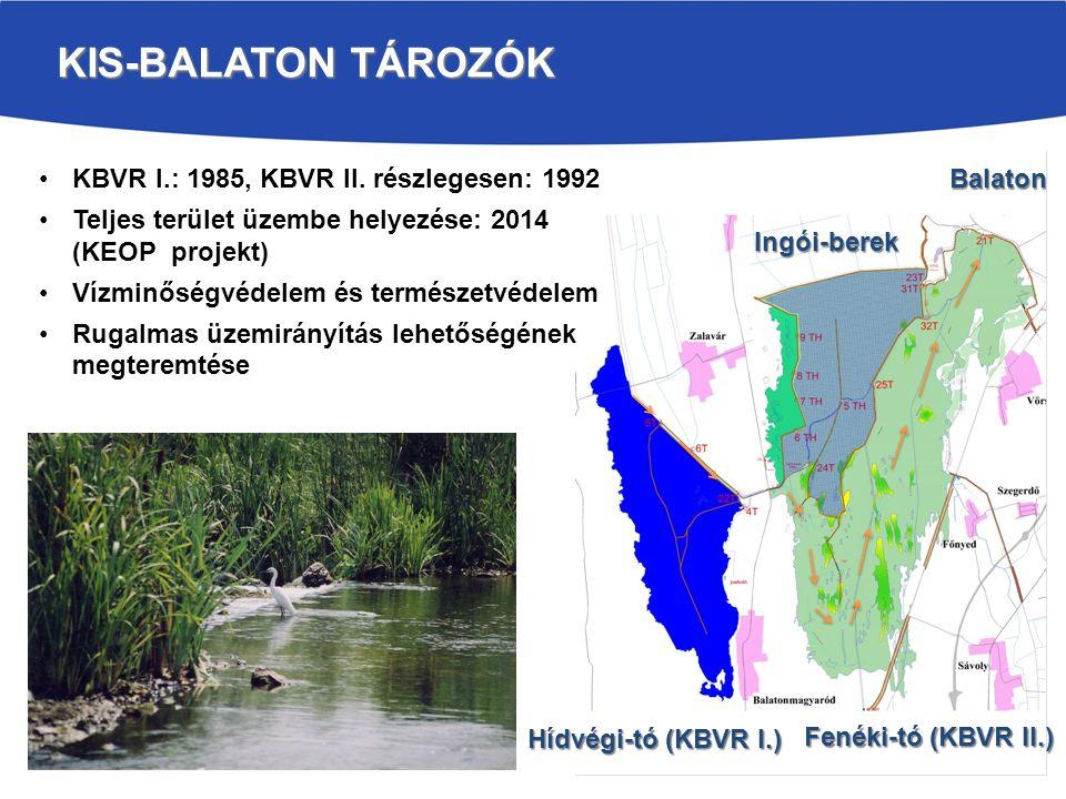 KIS-BALATON TÁROZÓK KBVR I.: 1985, KBVR II. részlegesen: 1992