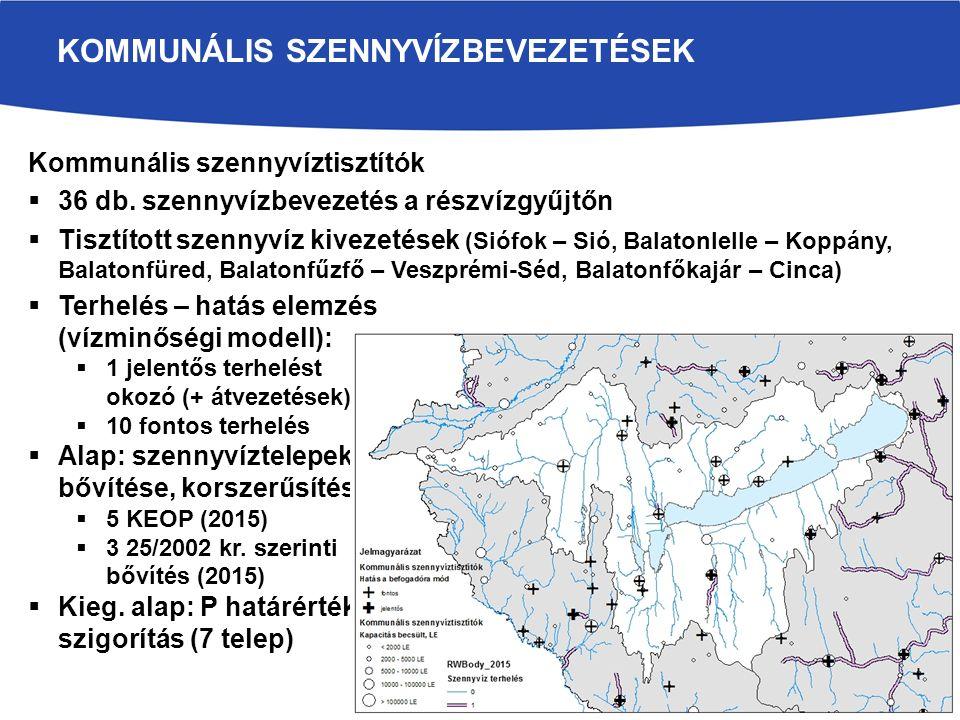 Kommunális Szennyvízbevezetések