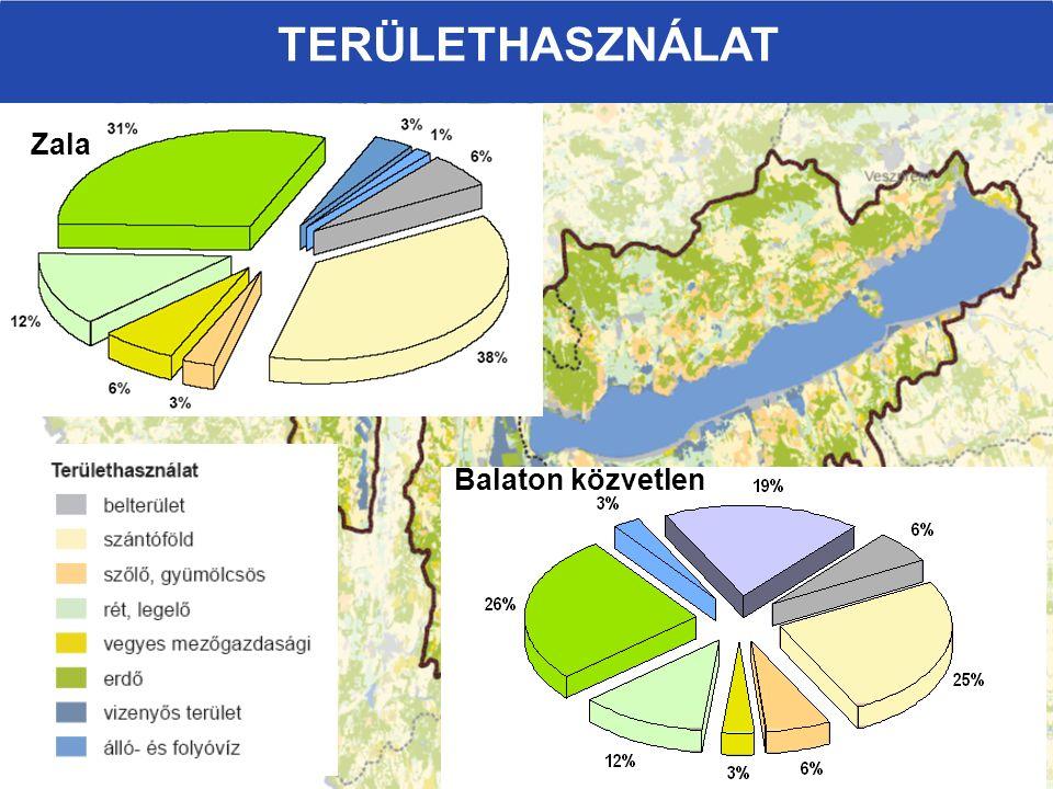 TERÜLETHASZNÁLAT Zala Balaton közvetlen
