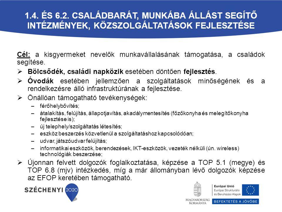 1.4. és 6.2. Családbarát, munkába állást segítő intézmények, közszolgáltatások fejlesztése