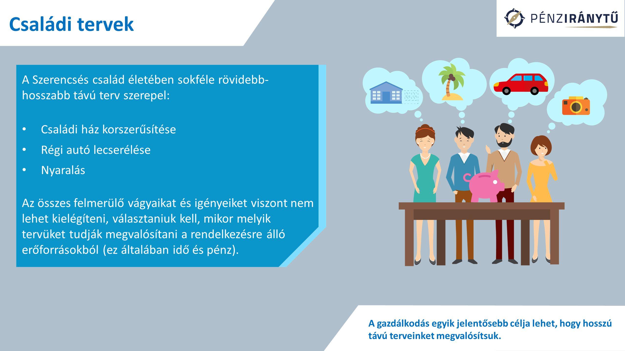 Családi tervek A Szerencsés család életében sokféle rövidebb- hosszabb távú terv szerepel: Családi ház korszerűsítése.