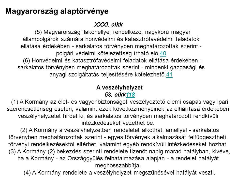 Magyarország alaptörvénye