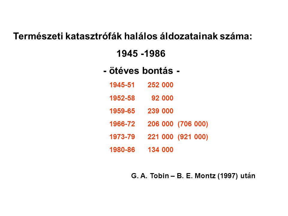 Természeti katasztrófák halálos áldozatainak száma: 1945 -1986