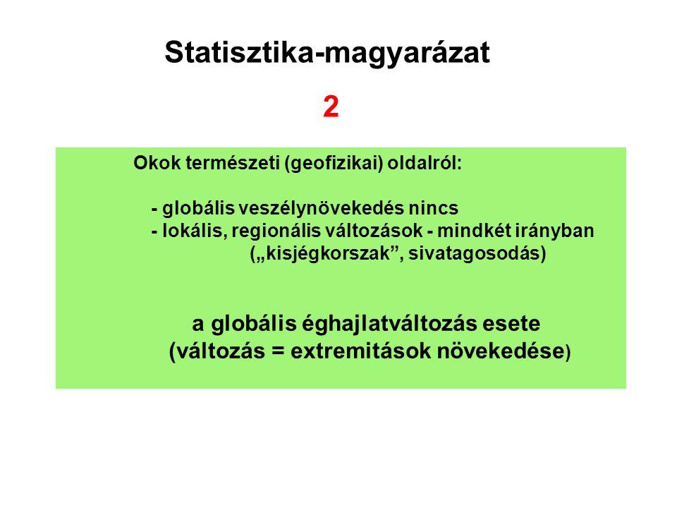 Statisztika-magyarázat 2