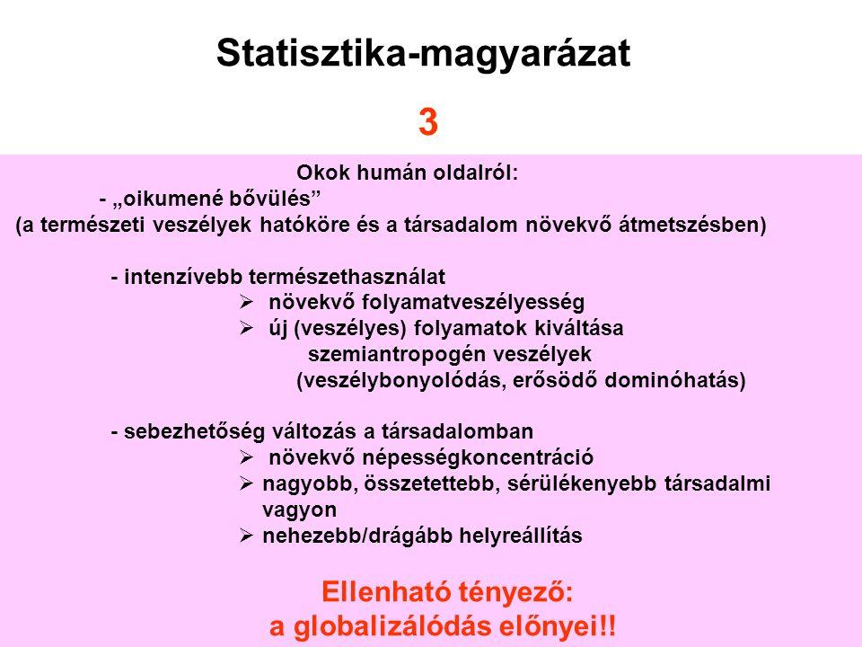 Statisztika-magyarázat 3