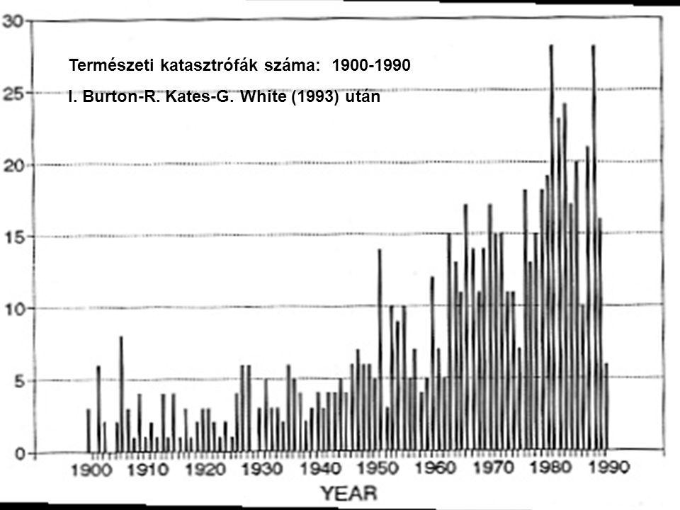 Természeti katasztrófák száma: 1900-1990