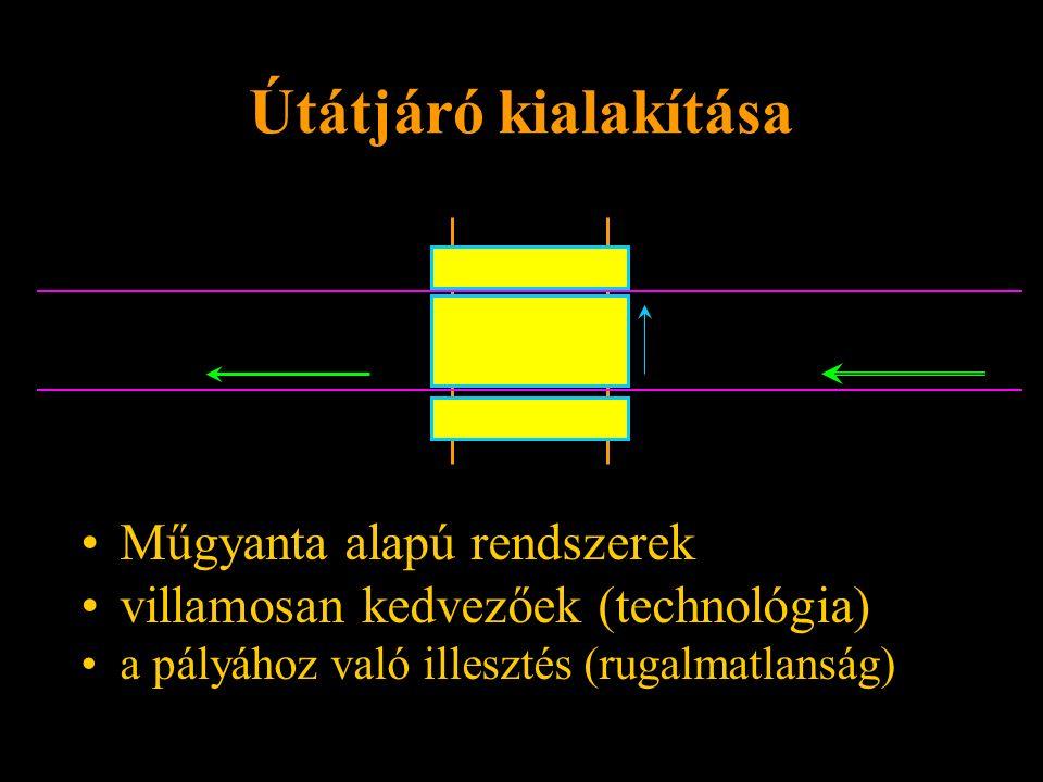 Útátjáró kialakítása Műgyanta alapú rendszerek