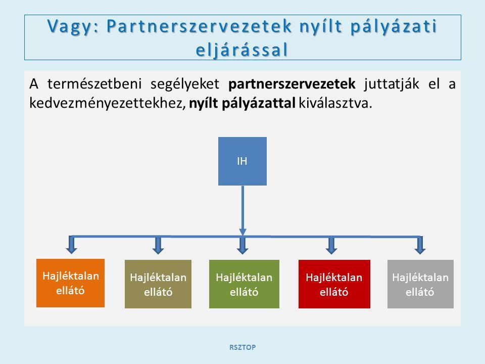Vagy: Partnerszervezetek nyílt pályázati eljárással