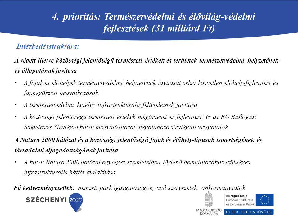 prioritás: Természetvédelmi és élővilág-védelmi fejlesztések (31 milliárd Ft)