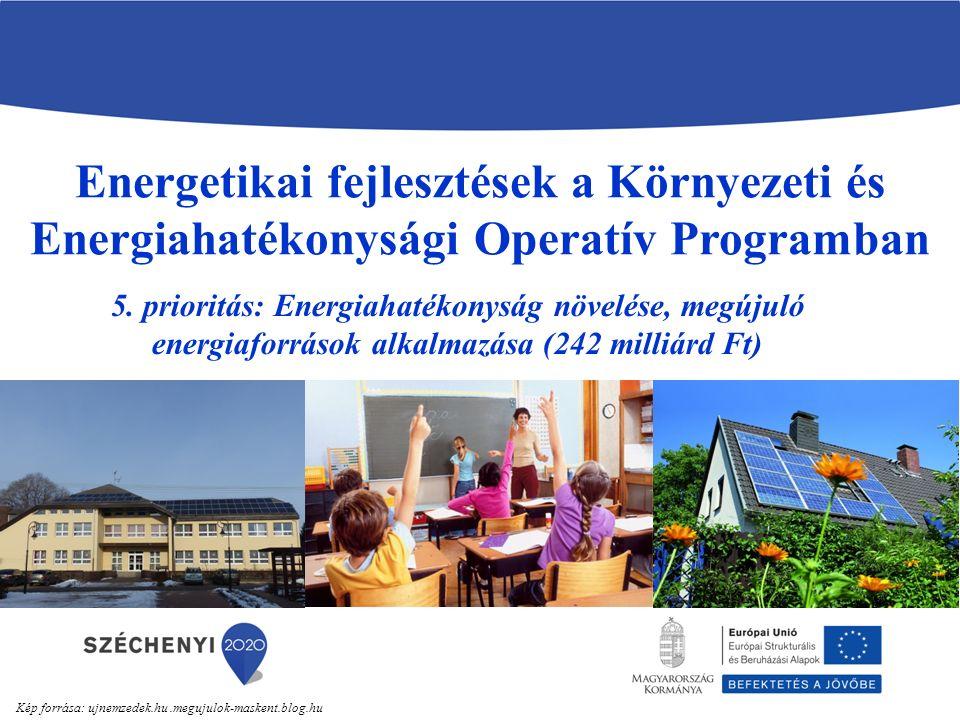 Energetikai fejlesztések a Környezeti és Energiahatékonysági Operatív Programban