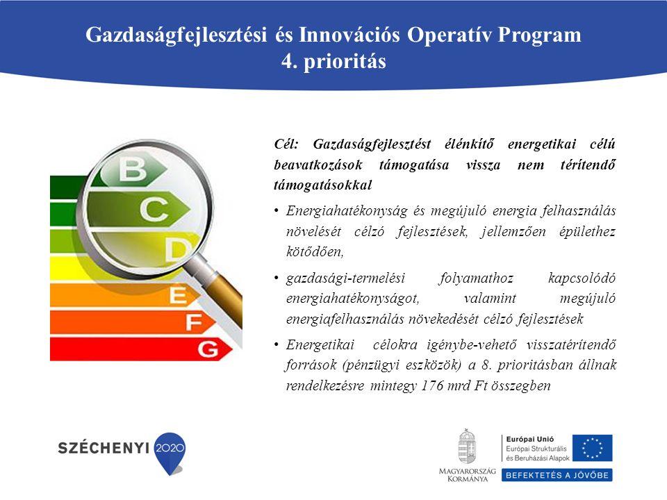 Gazdaságfejlesztési és Innovációs Operatív Program 4. prioritás
