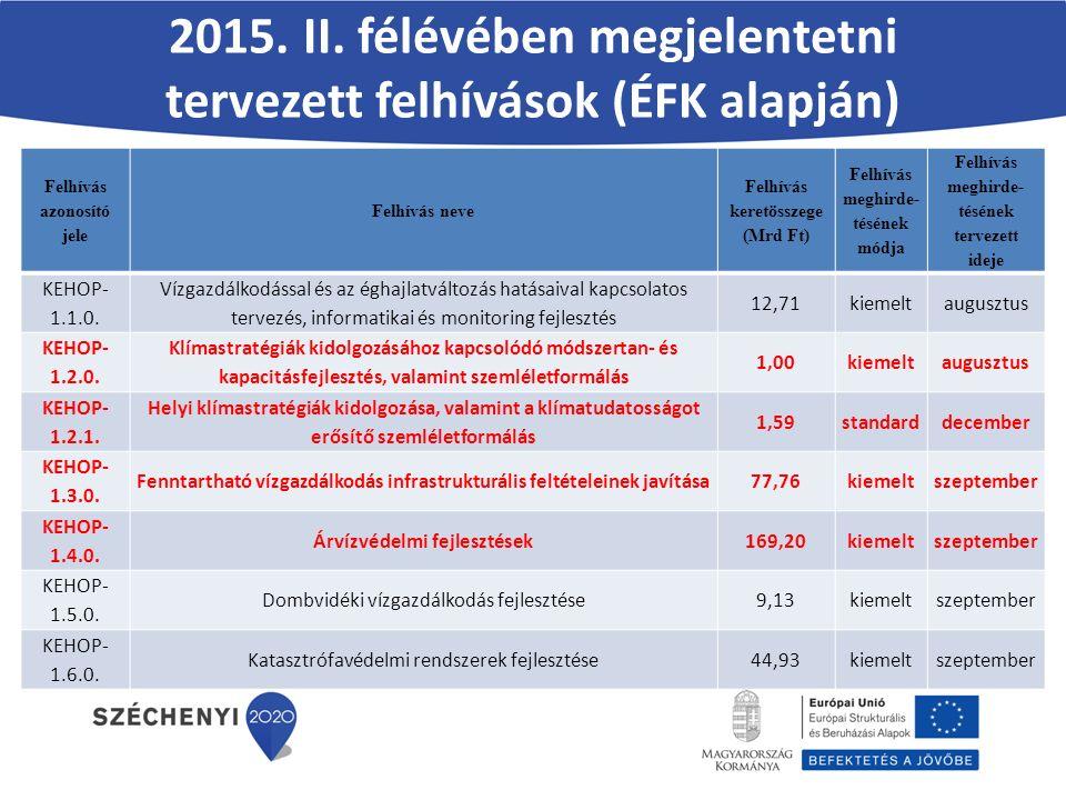2015. II. félévében megjelentetni tervezett felhívások (ÉFK alapján)