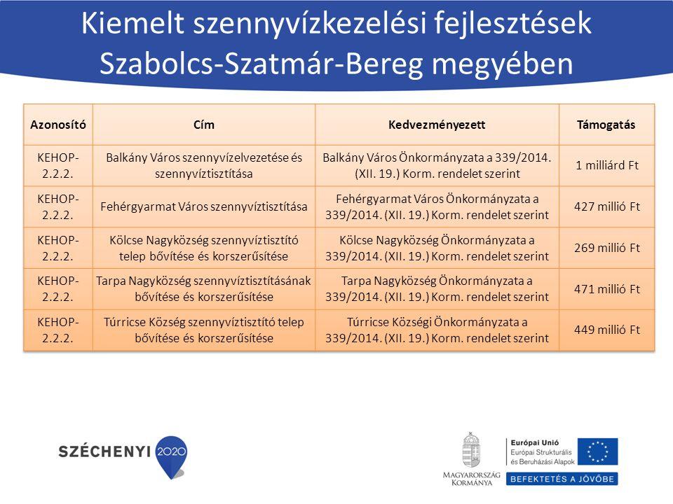 Kiemelt szennyvízkezelési fejlesztések Szabolcs-Szatmár-Bereg megyében