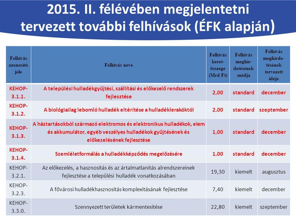 2015. II. félévében megjelentetni tervezett további felhívások (ÉFK alapján)