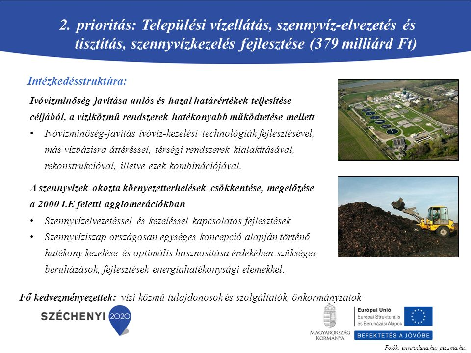 prioritás: Települési vízellátás, szennyvíz-elvezetés és tisztítás, szennyvízkezelés fejlesztése (379 milliárd Ft)