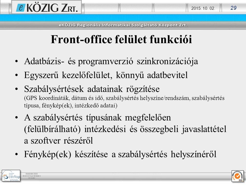 Front-office felület funkciói