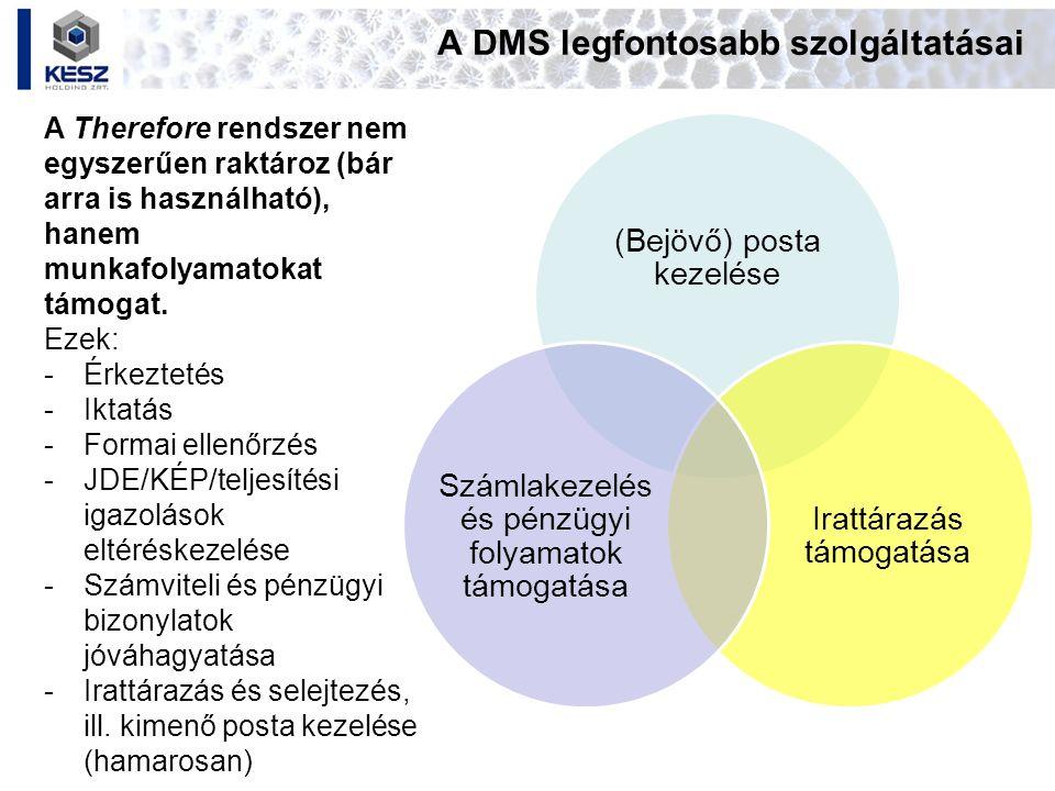 A DMS legfontosabb szolgáltatásai