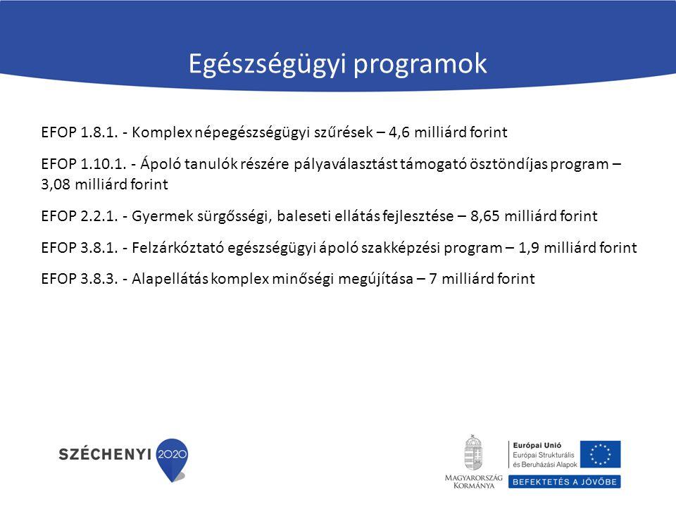 Egészségügyi programok