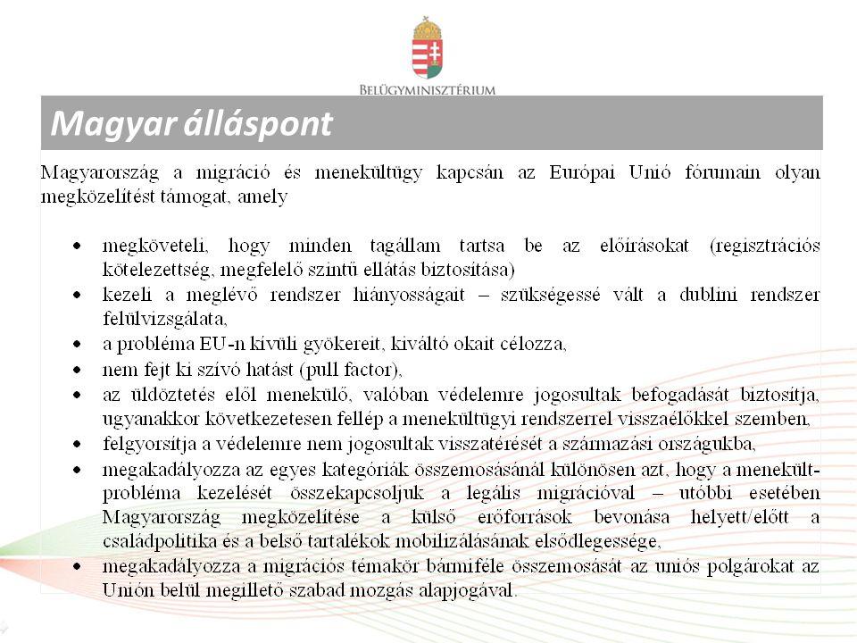Magyar álláspont forrás – FX éves kockázatelemzés