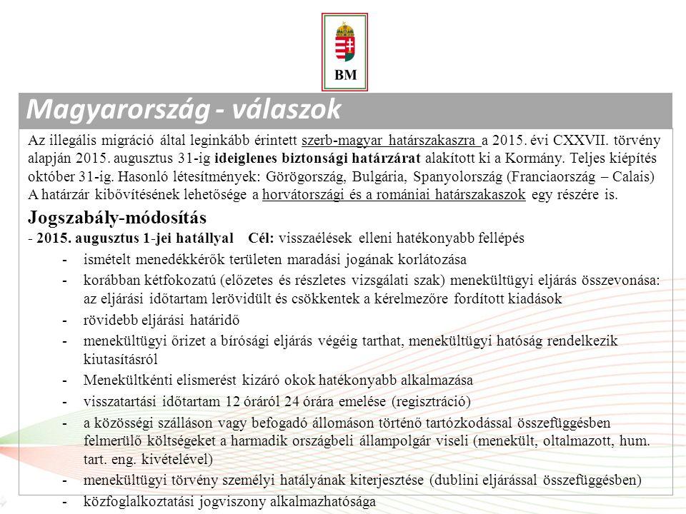 Magyarország - válaszok