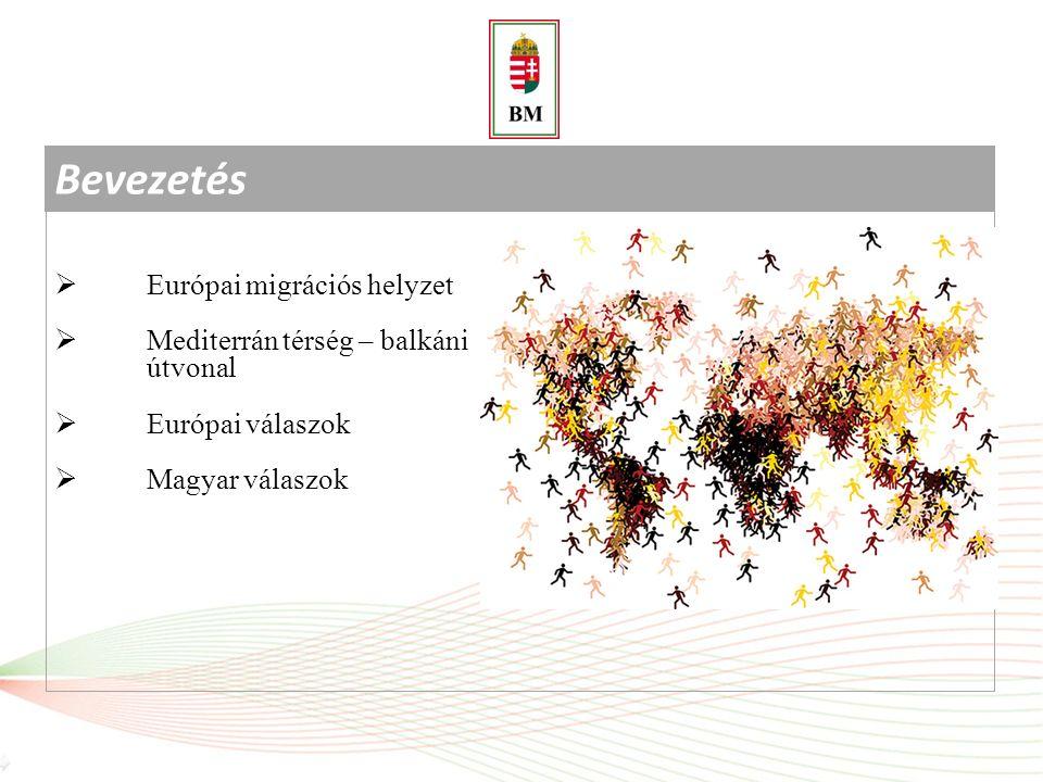 Bevezetés Európai migrációs helyzet