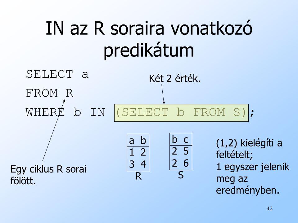 IN az R soraira vonatkozó predikátum