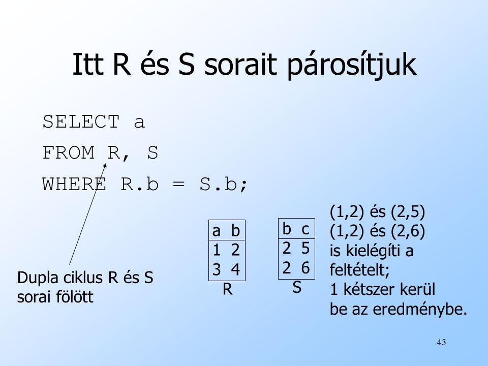 Itt R és S sorait párosítjuk