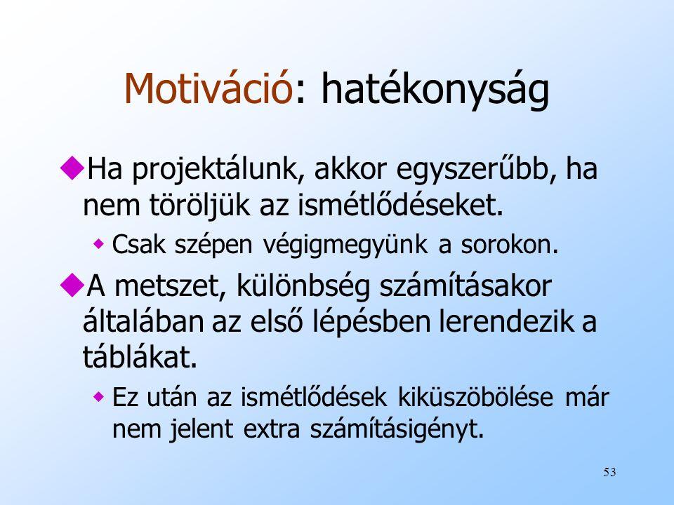 Motiváció: hatékonyság