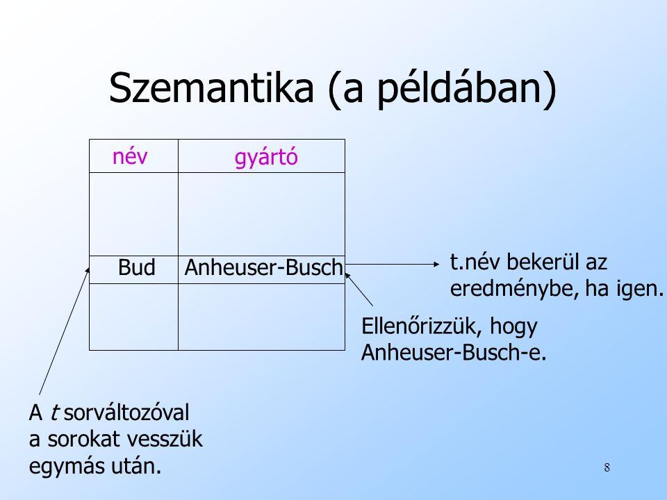 Szemantika (a példában)