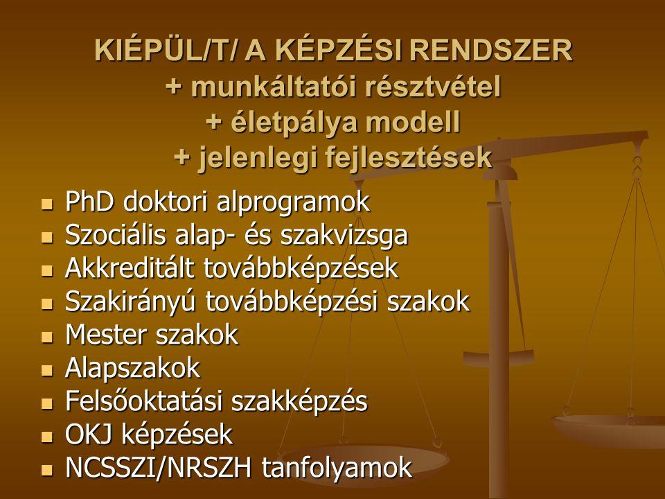 KIÉPÜL/T/ A KÉPZÉSI RENDSZER + munkáltatói résztvétel + életpálya modell + jelenlegi fejlesztések