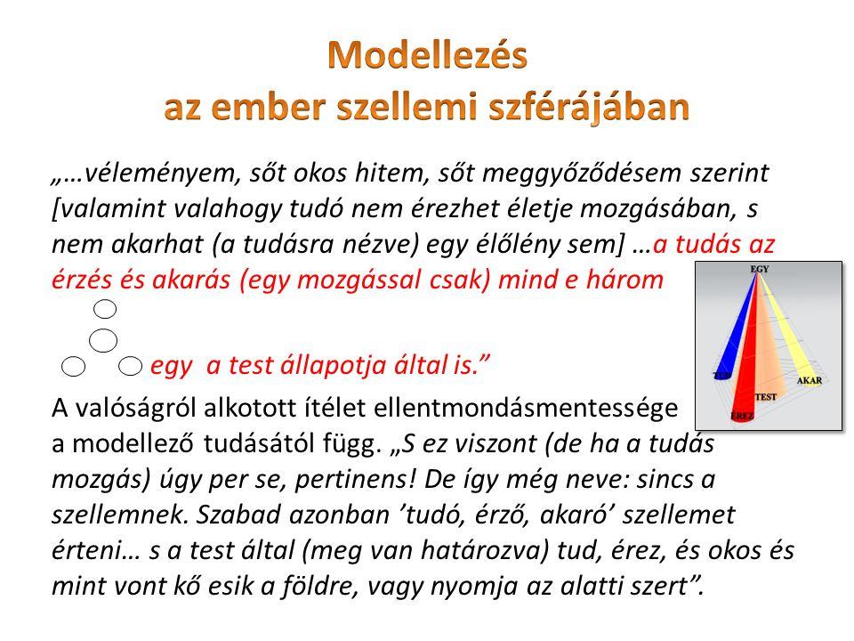 Modellezés az ember szellemi szférájában
