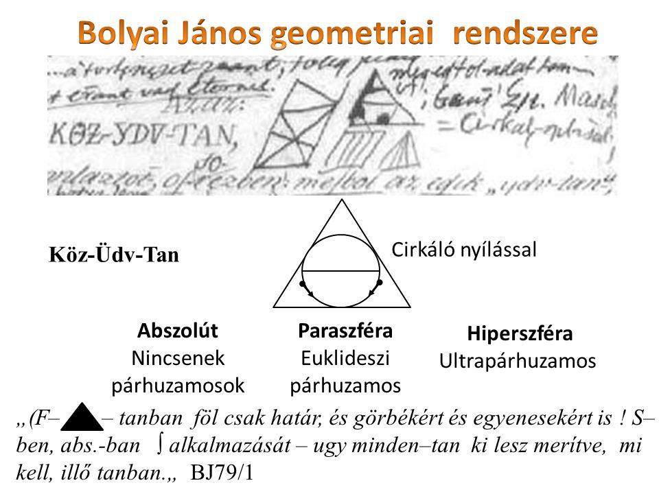 Bolyai János geometriai rendszere