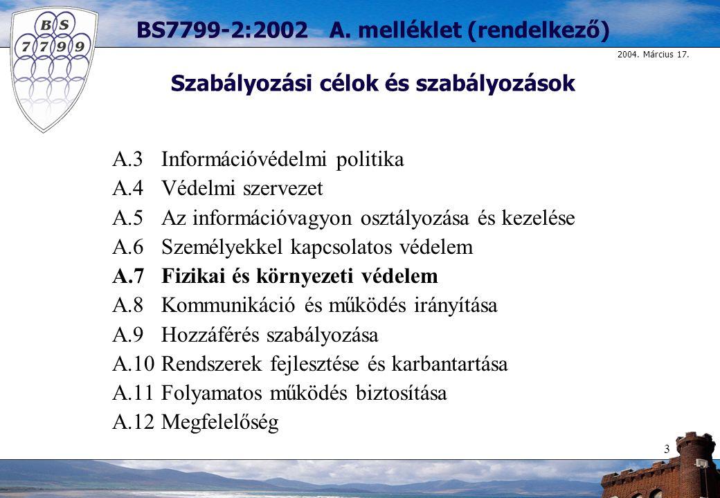 A.3 Információvédelmi politika A.4 Védelmi szervezet