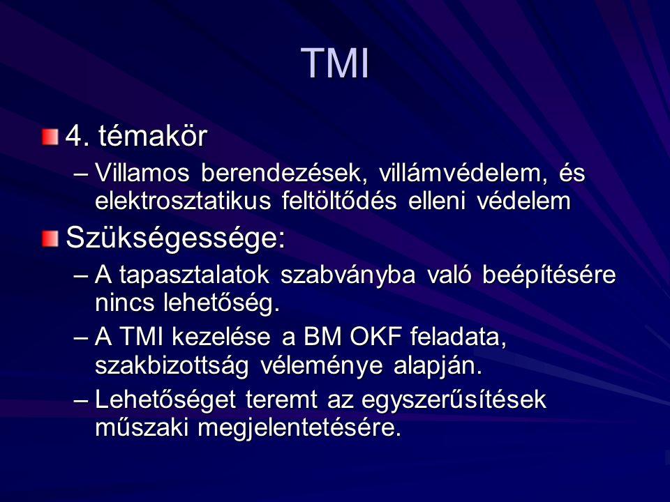 TMI 4. témakör Szükségessége: