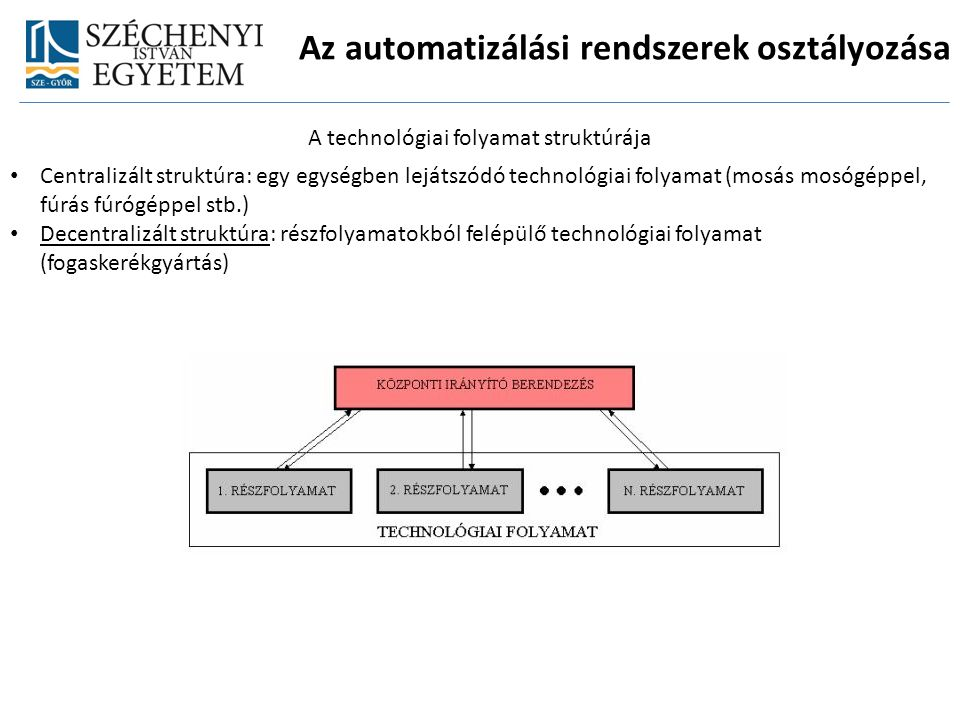 A technológiai folyamat struktúrája