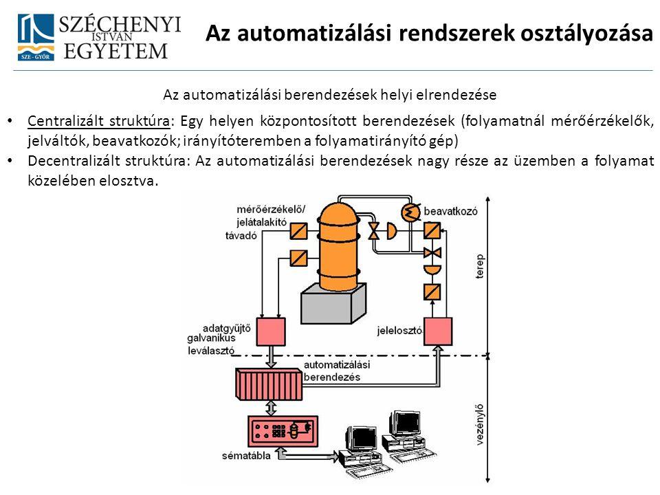 Az automatizálási berendezések helyi elrendezése