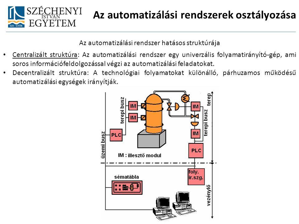 Az automatizálási rendszer hatásos struktúrája