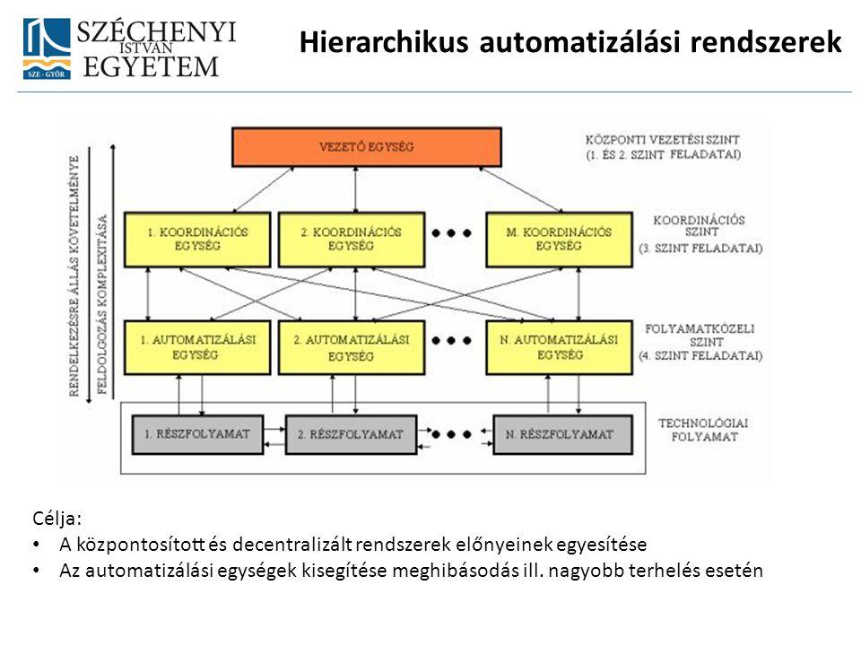 Hierarchikus automatizálási rendszerek
