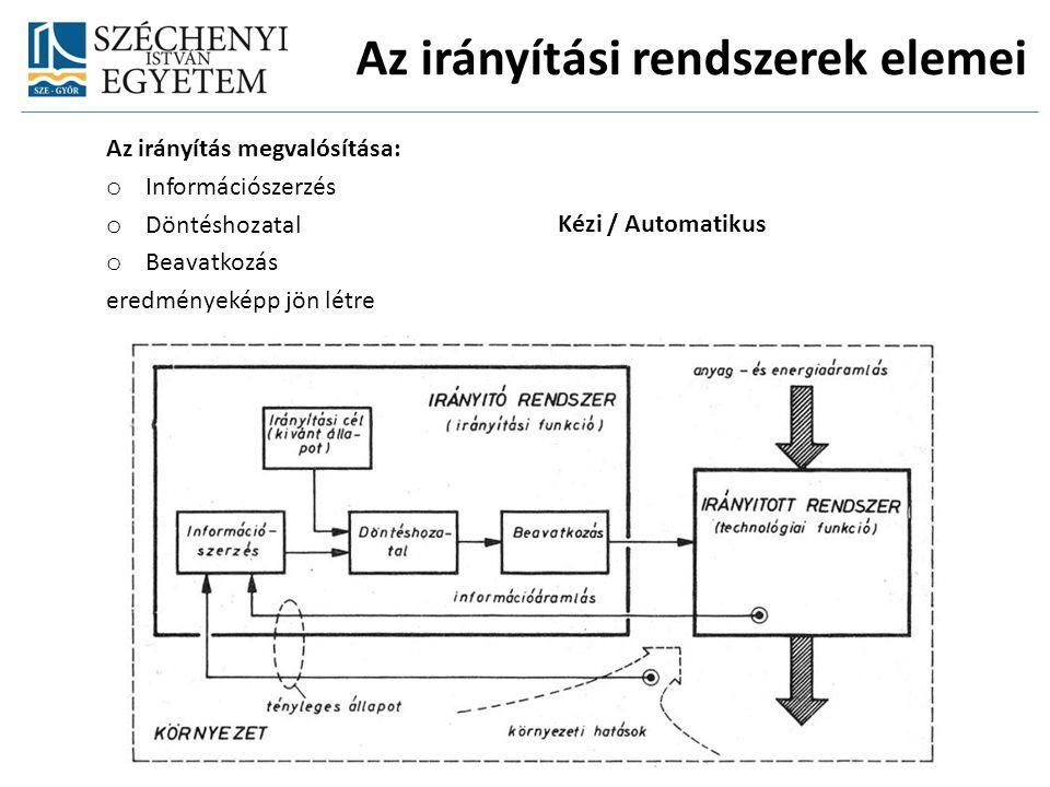 Az irányítási rendszerek elemei
