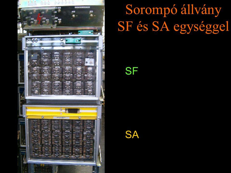Sorompó állvány SF és SA egységgel