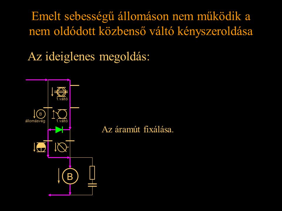 Rétlaki Győző: Földelési rendszer