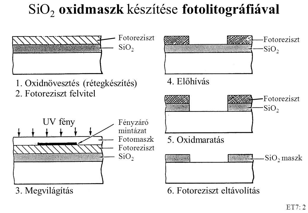 SiO2 oxidmaszk készítése fotolitográfiával