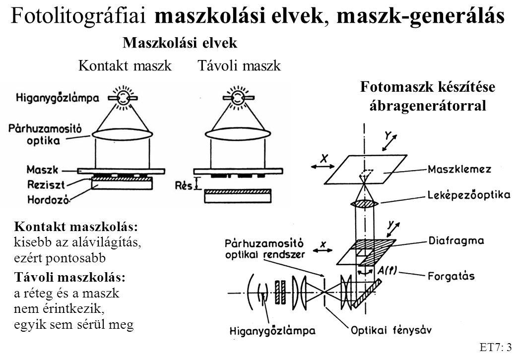 Fotolitográfiai maszkolási elvek, maszk-generálás