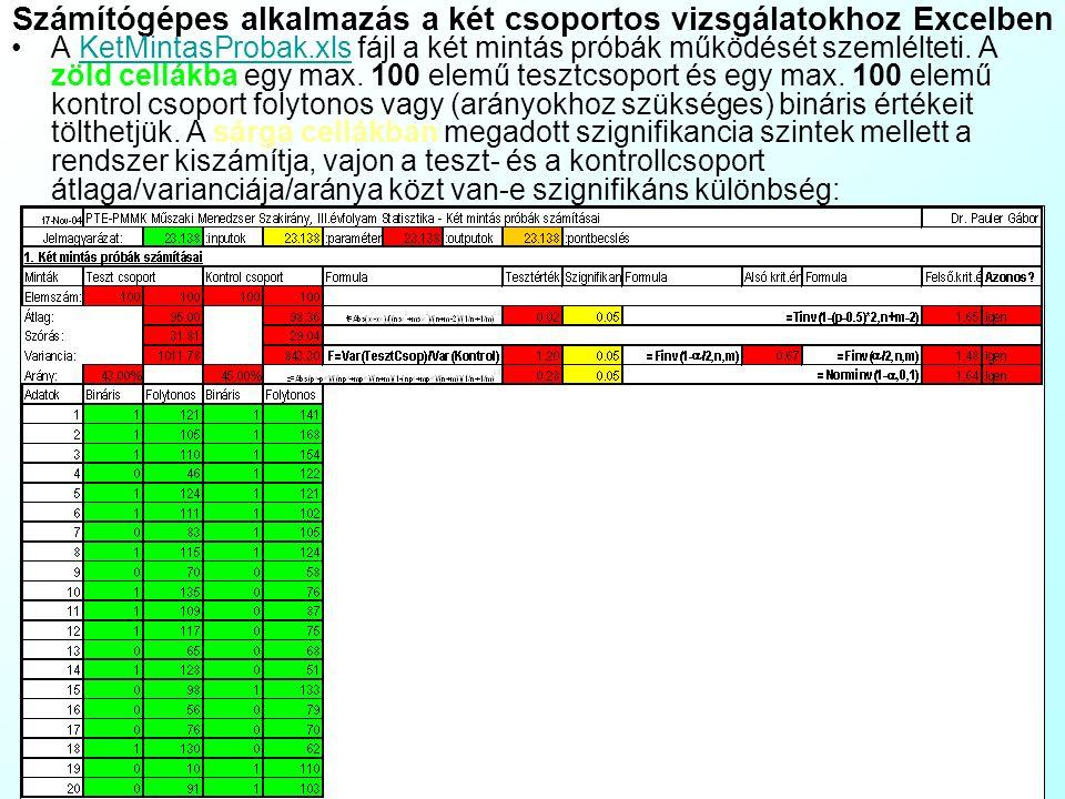 Számítógépes alkalmazás a két csoportos vizsgálatokhoz Excelben