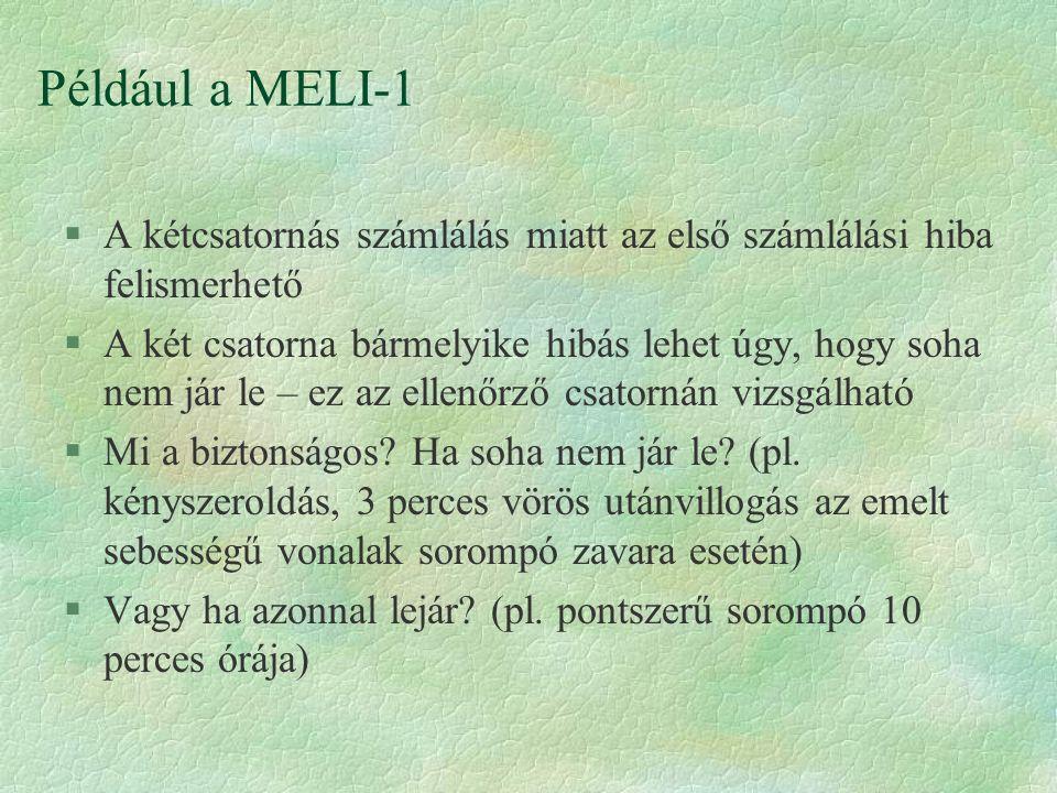 Például a MELI-1 A kétcsatornás számlálás miatt az első számlálási hiba felismerhető.