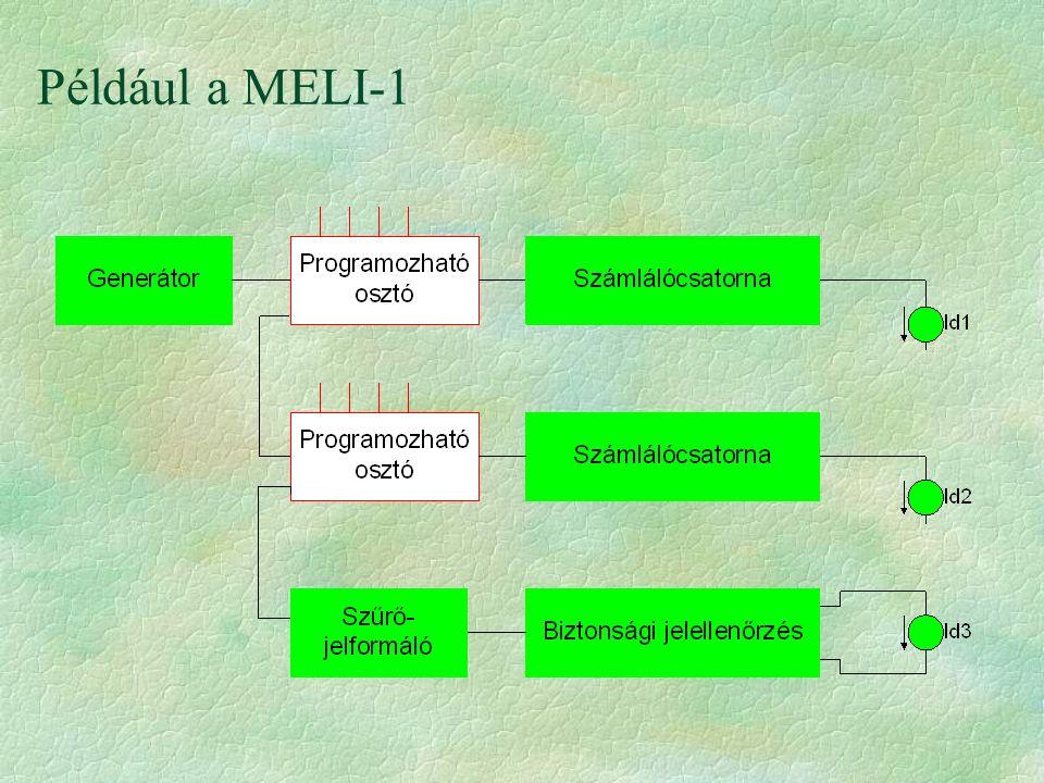 Például a MELI-1